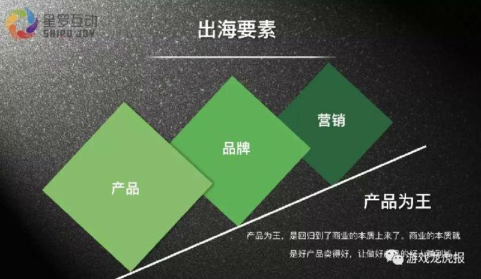 【捕鱼王】海外市场喜欢什么样的游戏? 用六何分析法做立项