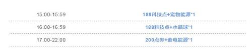【捕鱼王】观赛指南丨QQ飞车手游S联赛秋季赛今日17:00打响,海量活动福利享不停!